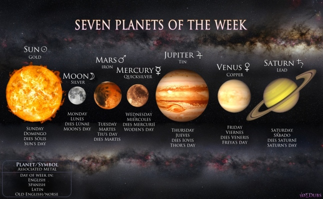 Seven-Planets-of-the-Week